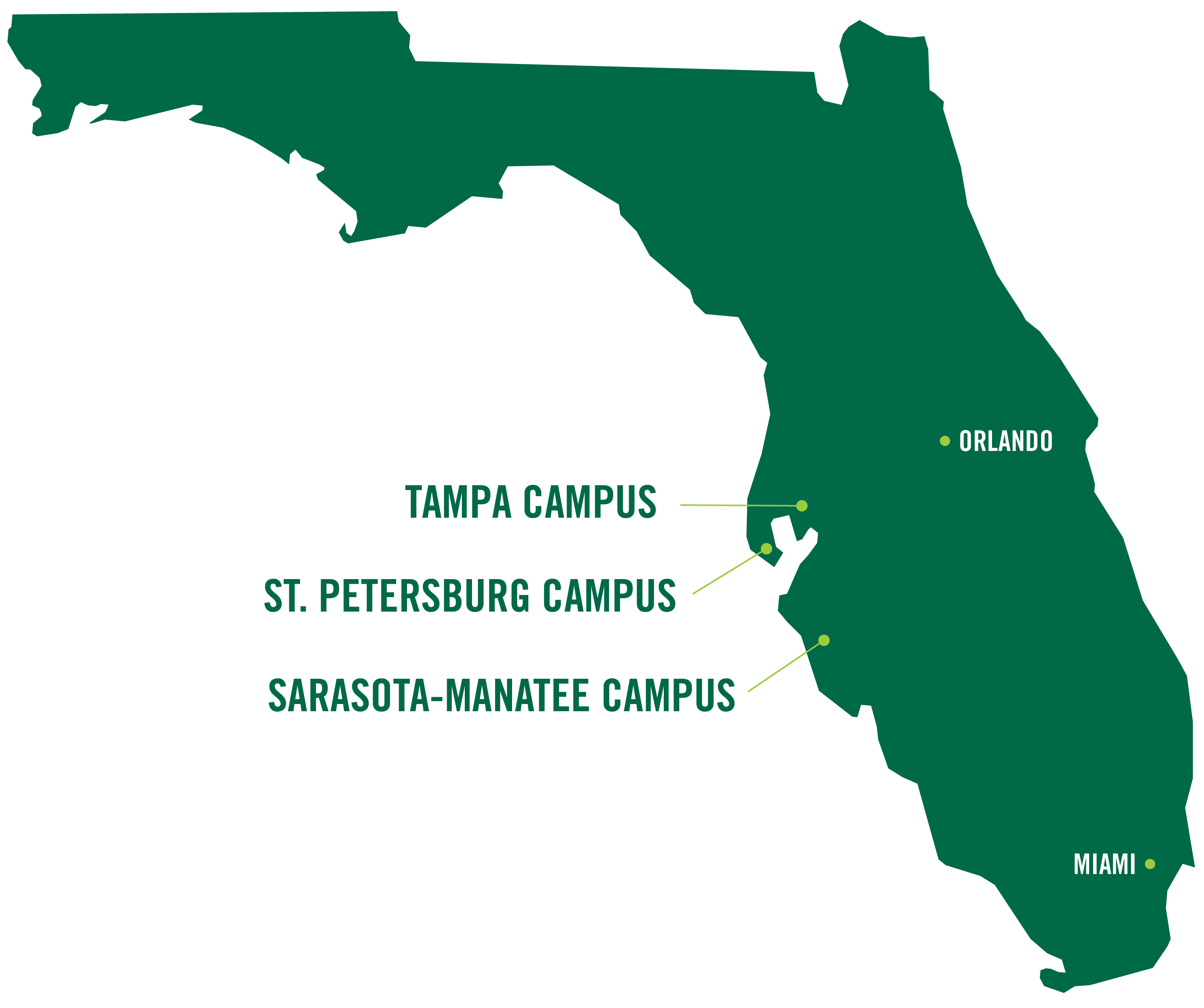 USF campus locations