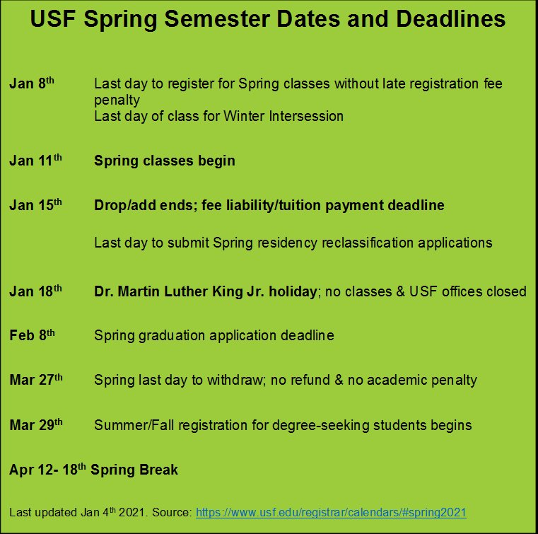 USF Fall Dates