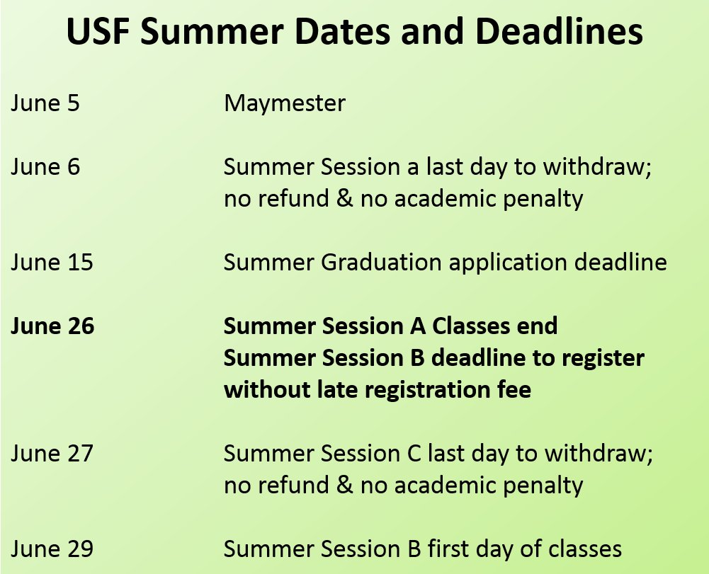 USF Summer Dates