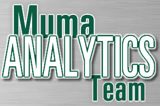 Muma Analytics Team