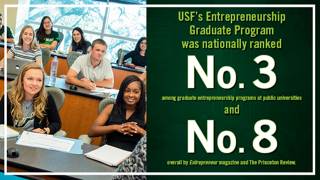 USF Center for Entrepreneurship Ranked No. 8 in the Nation by The Princeton Review