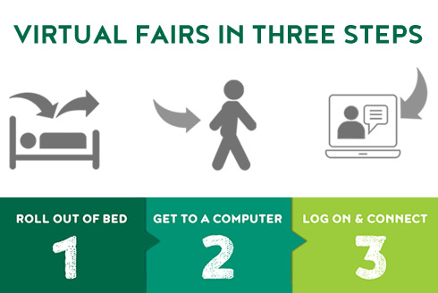 Virtual fairs in three easy steps. Get out of bed, go to a computer, log on.