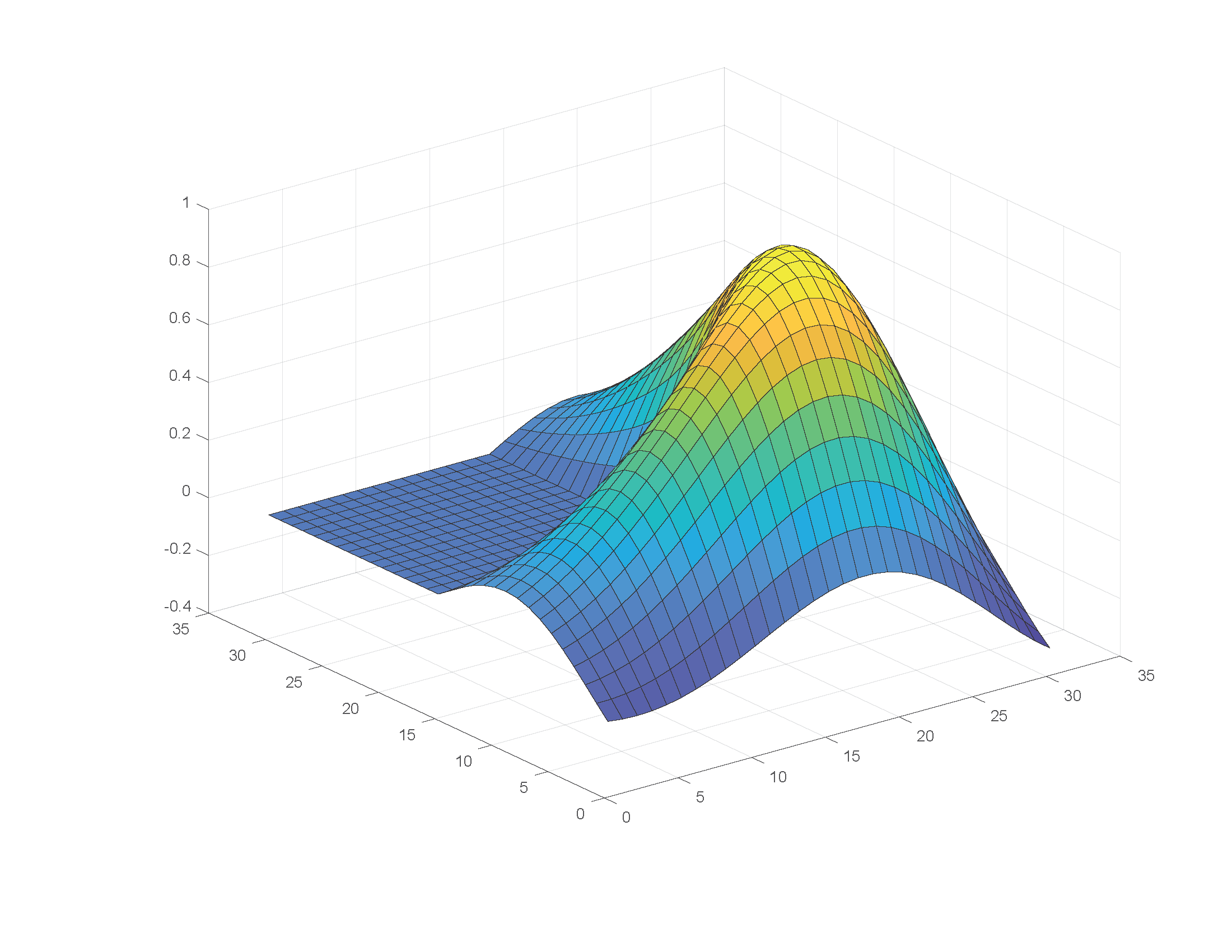 Welcome to MATLAB Resources