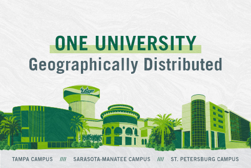 A graphic depicting all three USF campuses stating