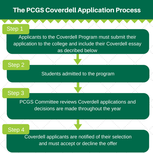 Coverdell Process