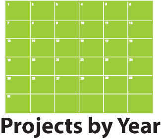 Projects by Year link