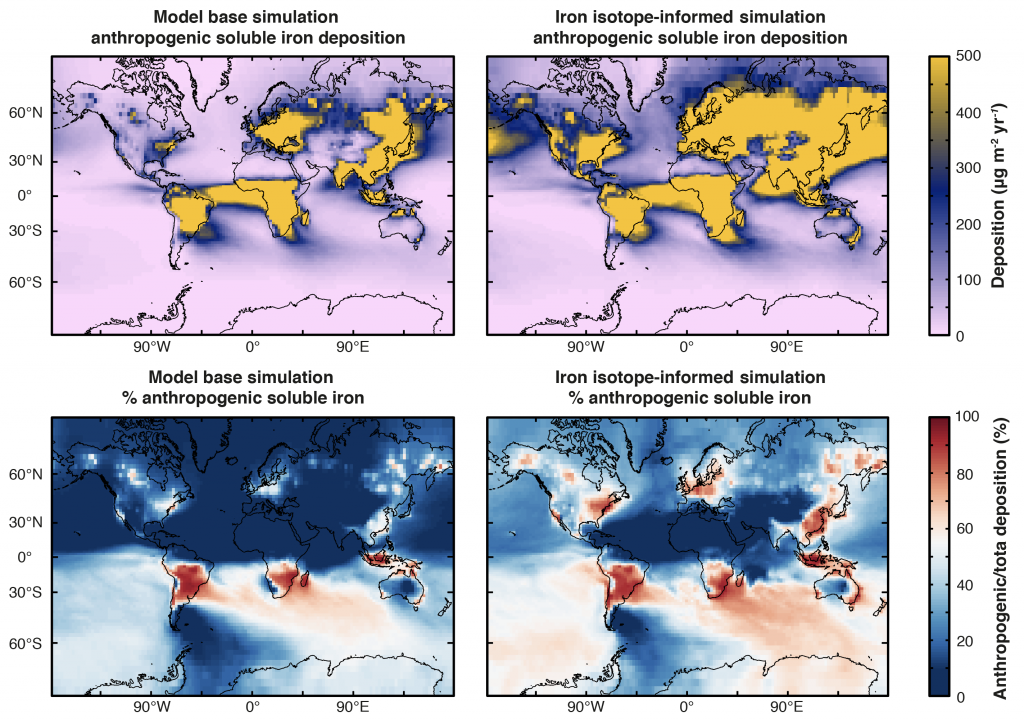 The work by Conway and others showed that scientists have significantly underestimated the amount of human-derived iron aerosols to the North Atlantic Ocean compared to natural-derived iron aerosols from Saharan dust storms. Right hand panels show the updated model scenarios (left show the originals). As seen in the new panels, many more areas are deep orange, indicating up to 80% iron deposition from human sources such as fossil fuels, biofuels, and fires, especially to the iron-limited Southern Ocean region.