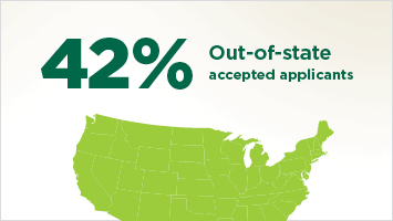 42% Out-of-state accepted applicants
