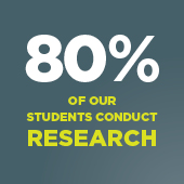 80% of our students conduct research